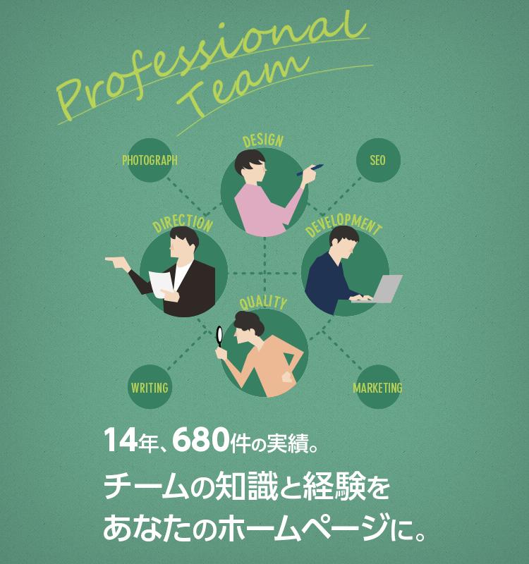 福岡のホームページ制作のプロフェッショナル